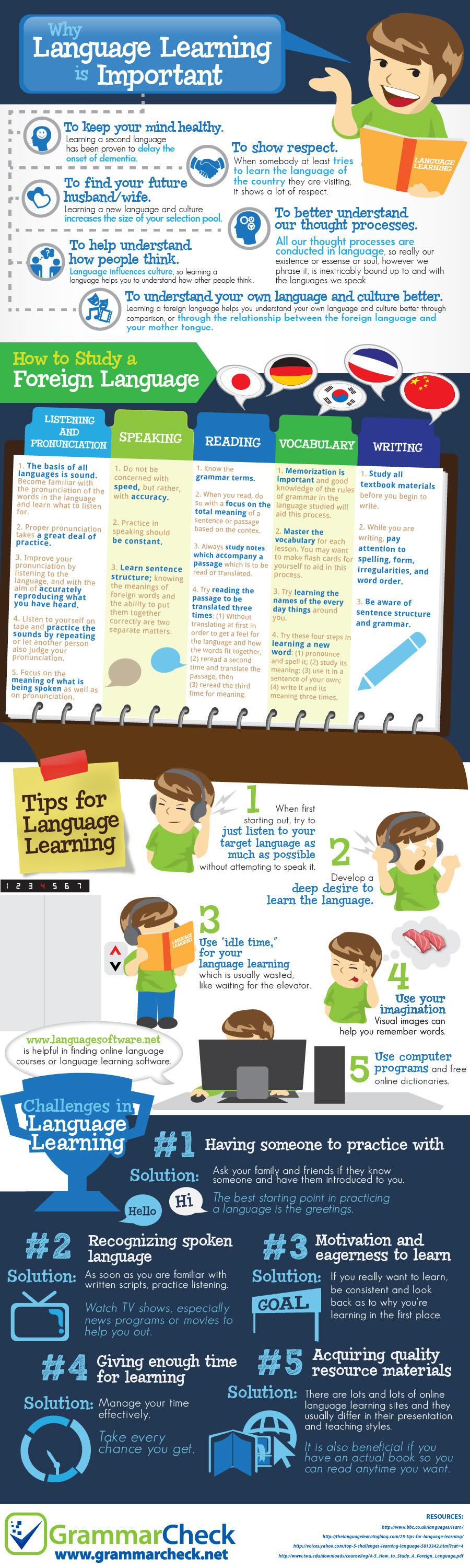 Infographic: Why Language Learning is Important #infographic