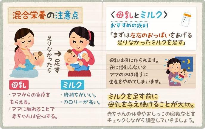 生後 2 ヶ月 ミルク 間隔 生後2か月の赤ちゃんのミルクの量と時間は?みんなのミルク育児の失敗...