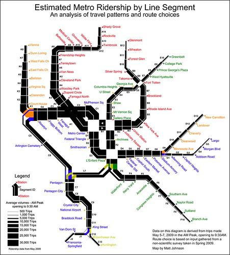 MetroDiagram-BiDirection