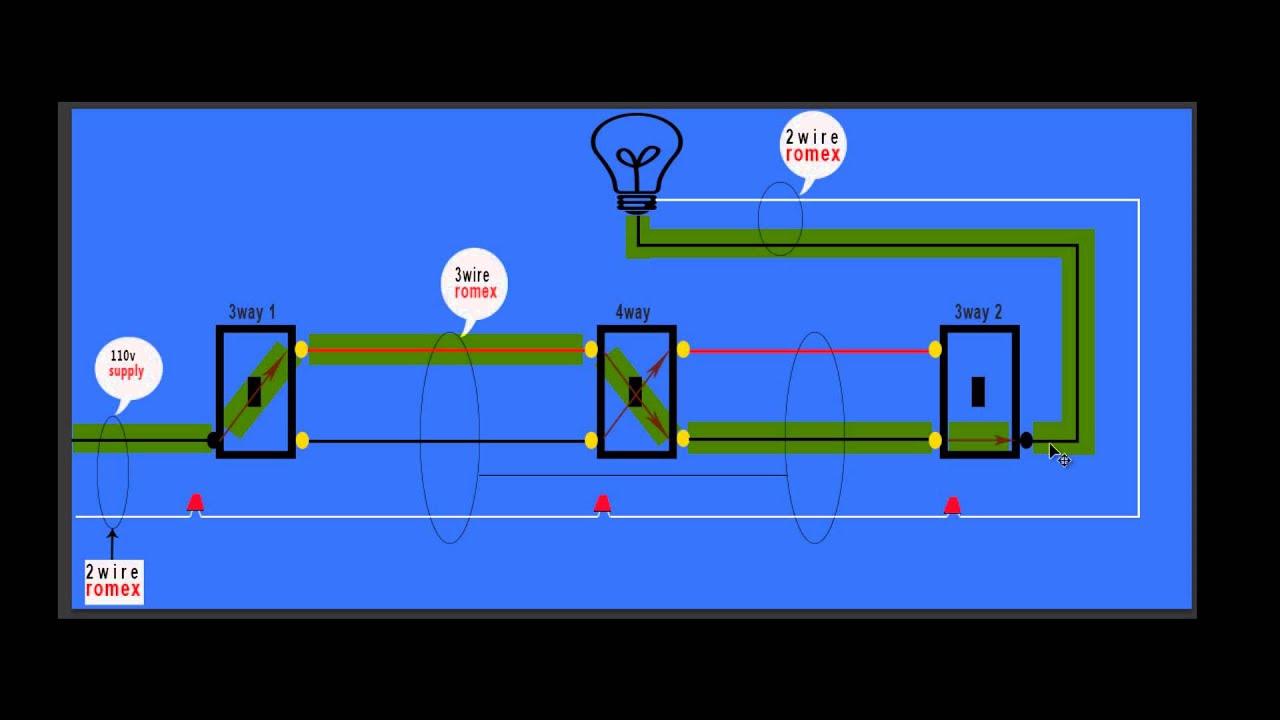 Diagram In Pictures Database Wiring Diagram Intermediate Switch Just Download Or Read Intermediate Switch Online Casalamm Edu Mx