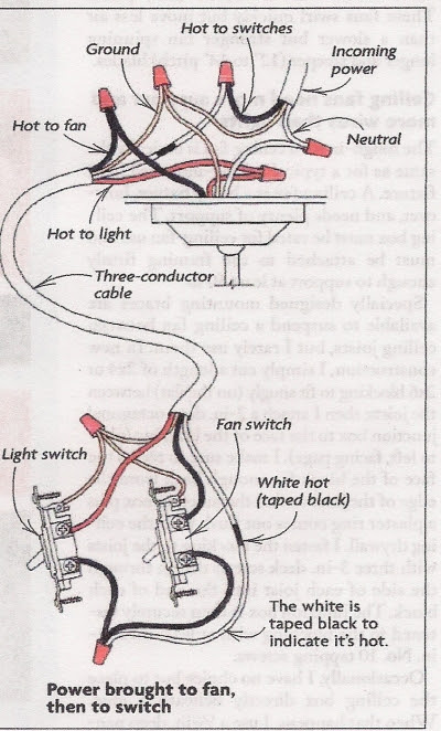 how to wire a bathroom fan with light