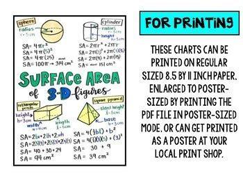 middle school math pre algebra anchor charts  grade    volume