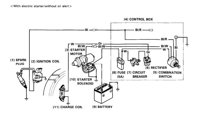 Honda 13 Hp Engine Diagram Wiring Diagram For Dean Ml 2 Tones 1 Volume Loader 2001ajau Waystar Fr