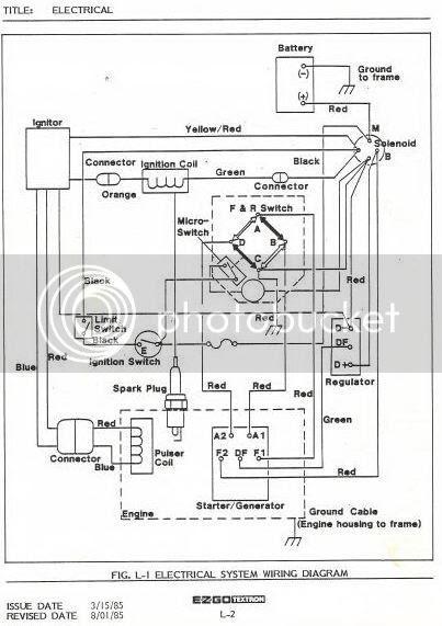 Club Car Ignition Coil Wiring Diagram - Wiring Diagram