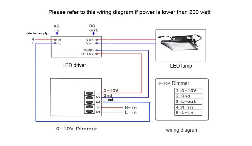 0 10v Dimmer Circuit Diagram John Deere 68 Wiring Diagram Begeboy Wiring Diagram Source