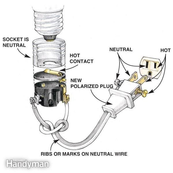 Smart Car Engine Wiring Diagram
