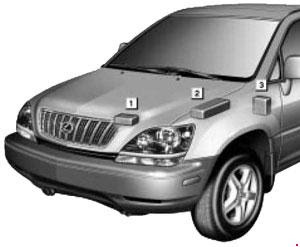 2002 Lexus Rx 300 Fuse Box Diagram Wiring Diagrams Auto Know Join Know Join Moskitofree It