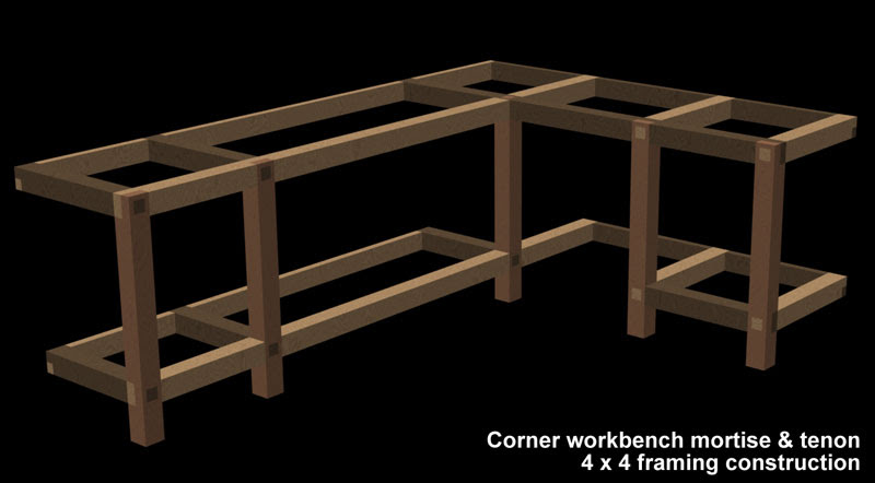 Woodworking Shop Bench Plans