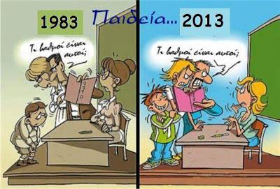 τότε και σήμερα