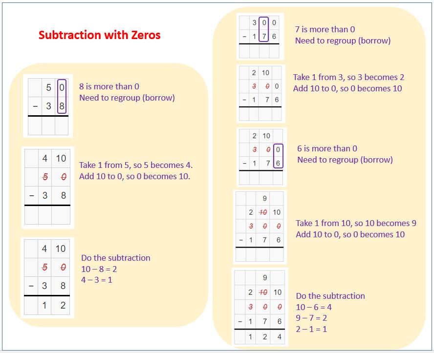 xsubtraction with zeros