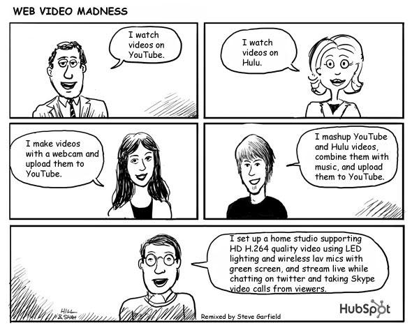Web Video Madness