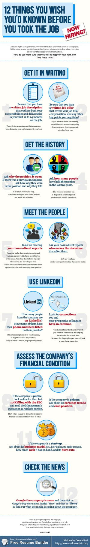 12 Steps You Should Take Befor