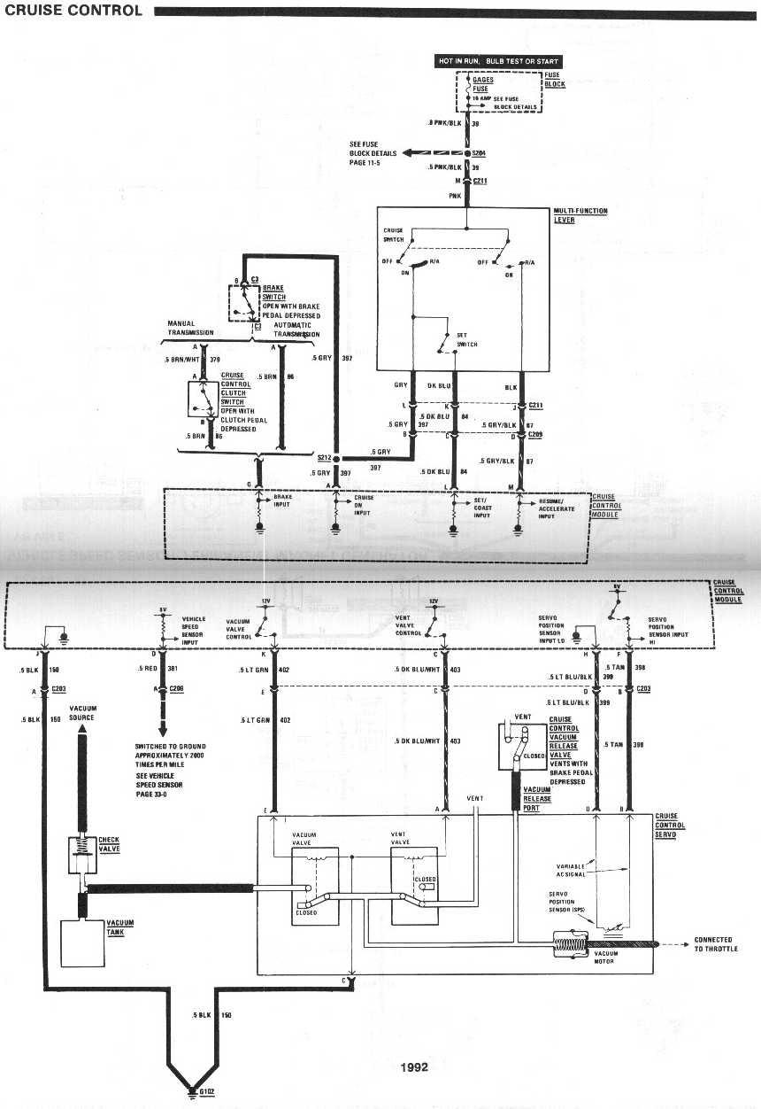 Diagram 1985 Trans Am Cruise Control Wiring Diagram Full Version Hd Quality Wiring Diagram Diagramsolden Unbroken Ilfilm It