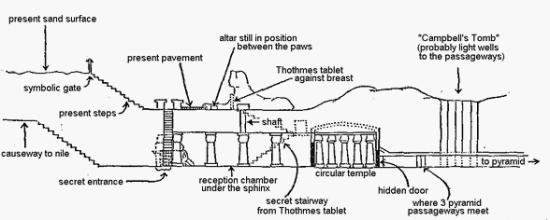 Des-vestiges-Top-Secrets-sous-les-pyramides,2877981-L