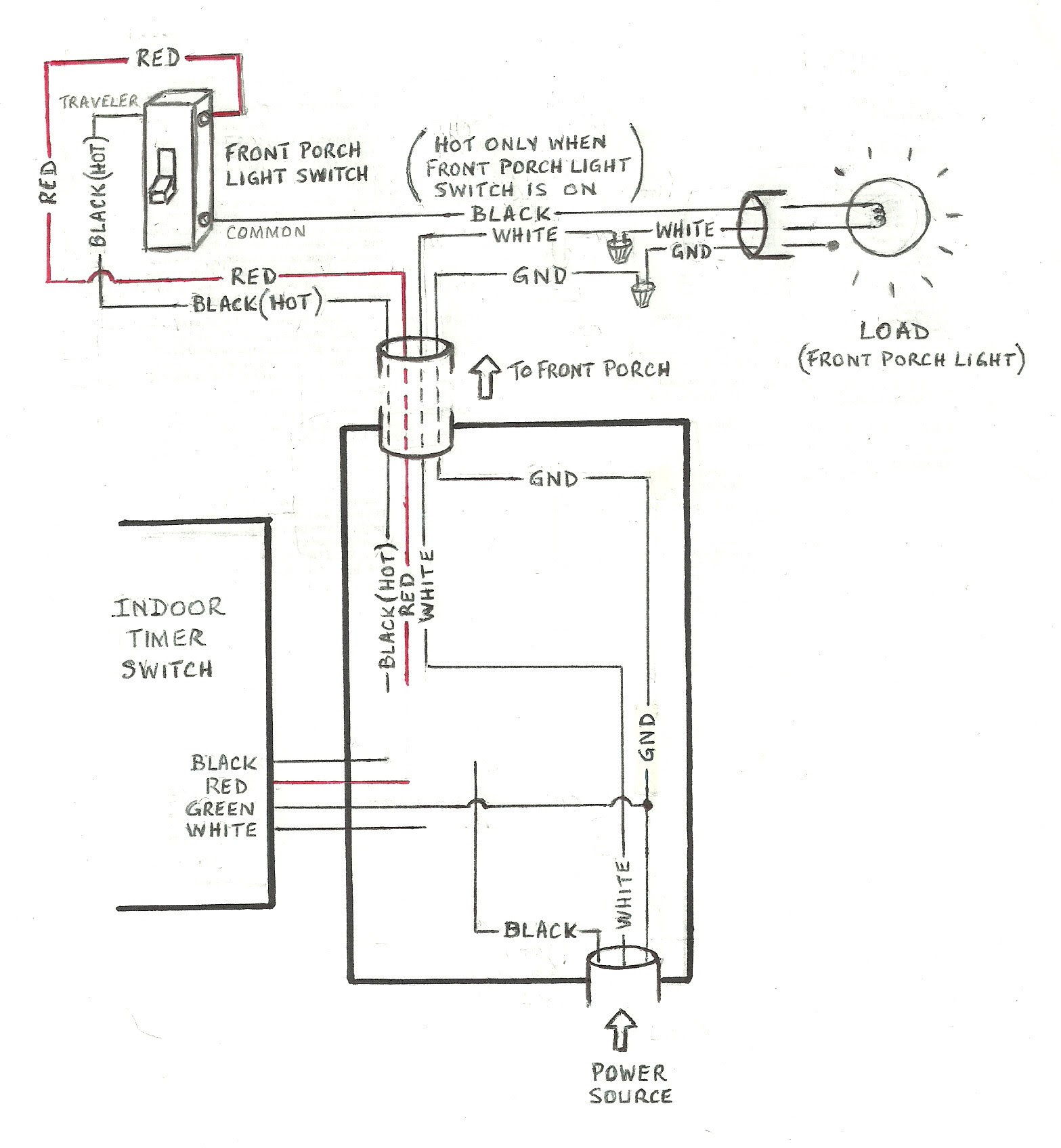 Hero Puch Wiring Diagram