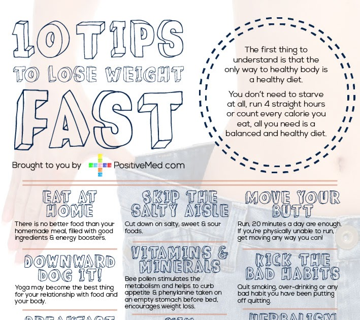 how to lose weight based on science