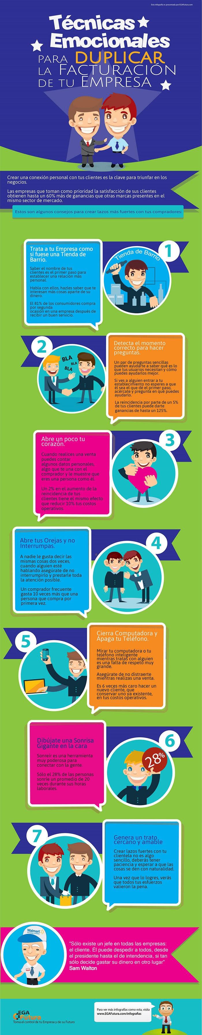 Infografía sobre clientes