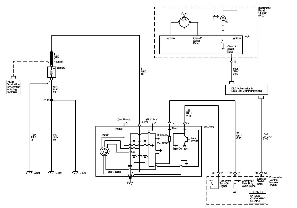 Manuals 2003 Impala Fuel Pump Wiring Diagram Pdf Full Version Hd Quality Wiring Diagram Pdf Ipad2manualguidecom Iz3dba It