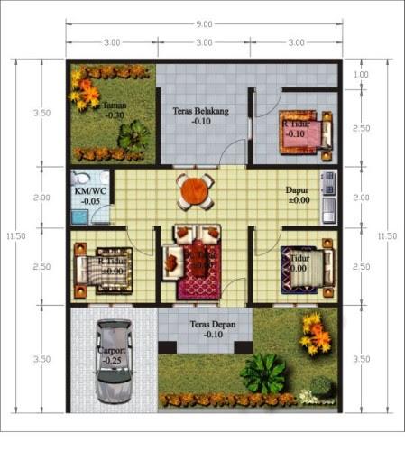 8 Model Rumah Minimalis 1 Lantai 3 Kamar