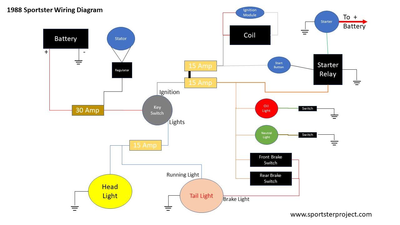Diagram Harley Davidson 2005 Dyna Super Glide Wiring Diagram Full Version Hd Quality Wiring Diagram Roguediagram Gevim Fr