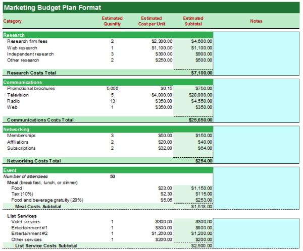 Marketing Budget Plan Format 600x498