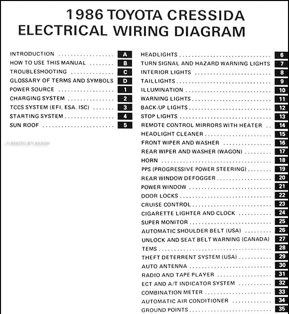 1985 Toyotum Pickup Wiring Diagram