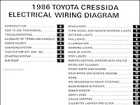 1985 Chevy K 10 Wiring Diagram
