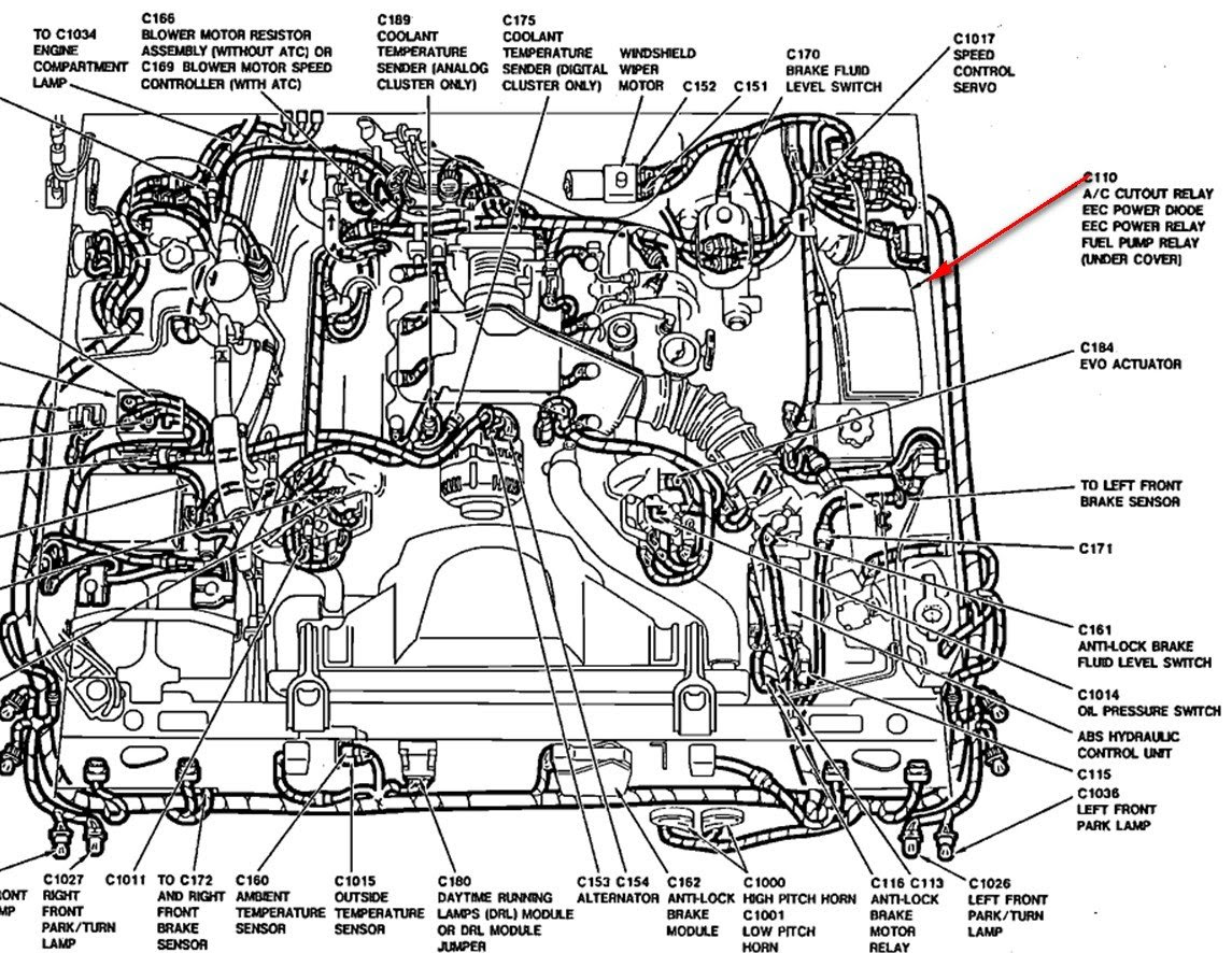 1995 Crown Victoria Engine Diagram Full Hd Version Engine Diagram Tufodiagram Location2voitures Fr