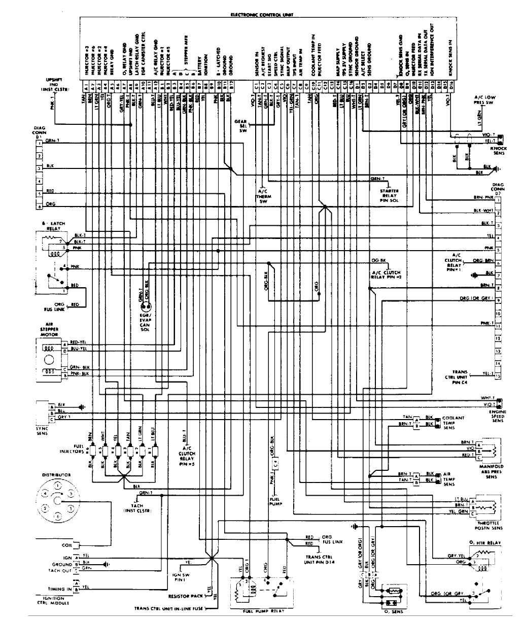 Jeep Fuel Injector Wiring Wiring Diagram Suck Dicover C Suck Dicover C Consorziofiuggiturismo It