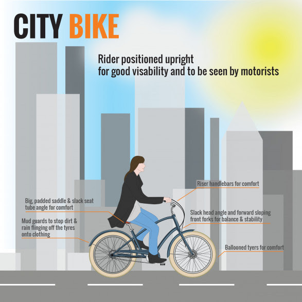 Anatomy of the Bicycle (Part I) - City Bikes