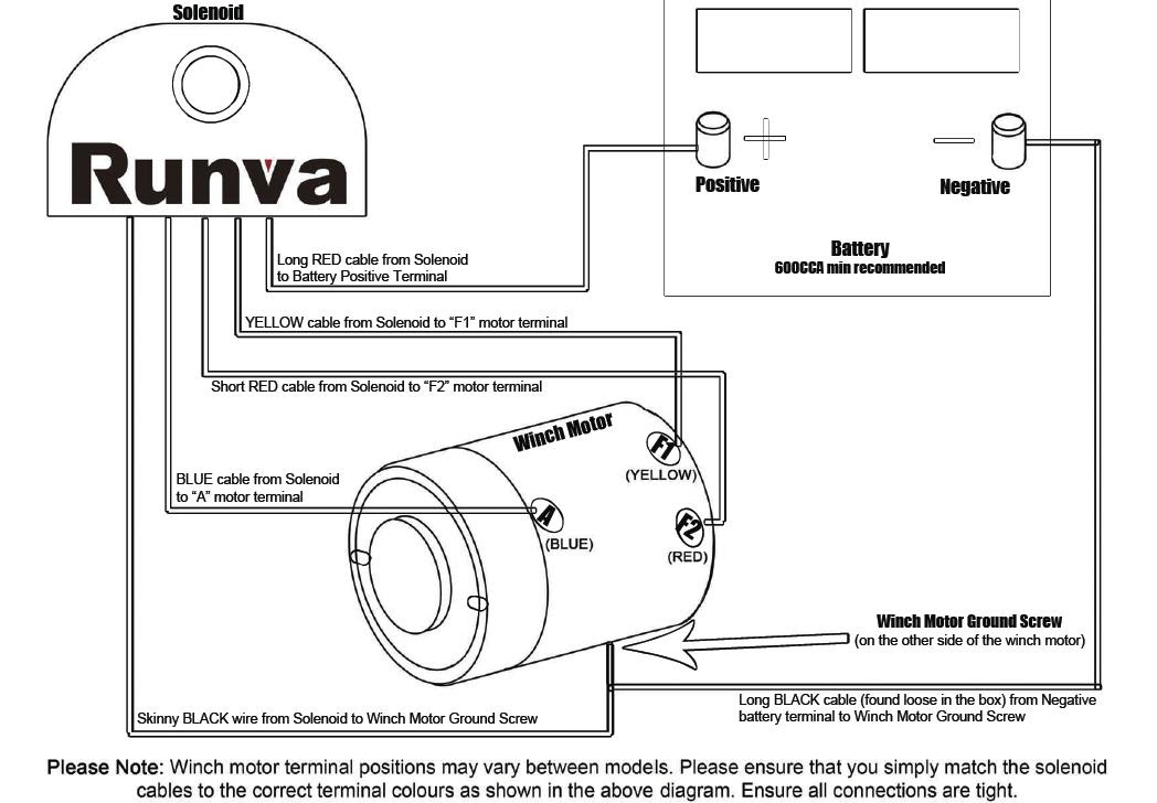 Woods Atv Winch Wiring For Wwm - Wiring Diagrams For Headlights On 1990 Vw  Westfalia for Wiring Diagram Schematics | Woods Atv Winch Wiring For Wwm |  | Wiring Diagram Schematics