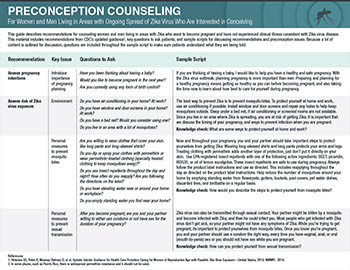 Preconception Counseling inforgraphic thumbnail