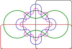 Edwards' Venn diagram of six sets