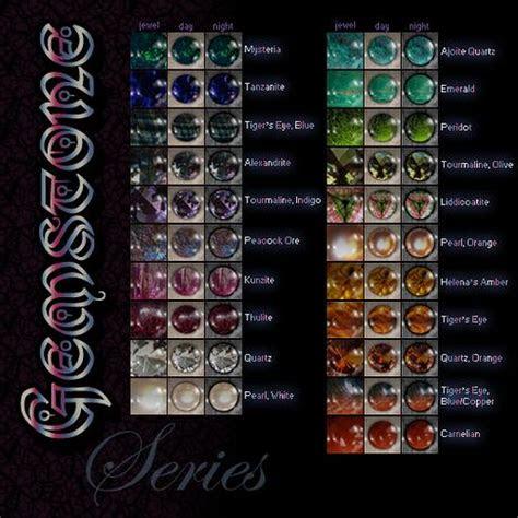 gemstone eyes color chart  gemstone series   flickr
