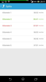 20131103_RunKeeper(Running)splits