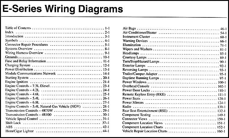 Altenator For 2003 E150 Wiring Diagram