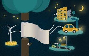 Papel de energia bate quatro recordes mundiais