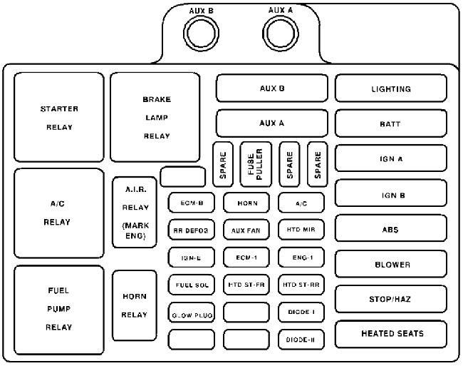 99 Malibu Fuse Diagram