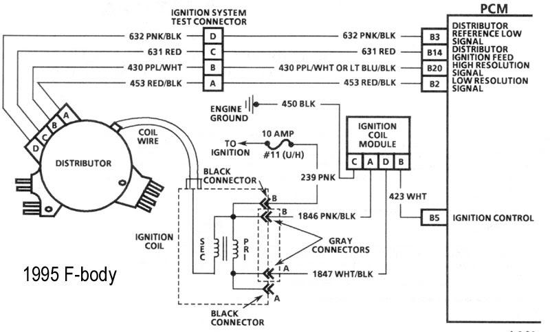 1996 Camaro Z28 Wiring Diagram Wiring Diagram Fear Get A Fear Get A Lechicchedimammavale It