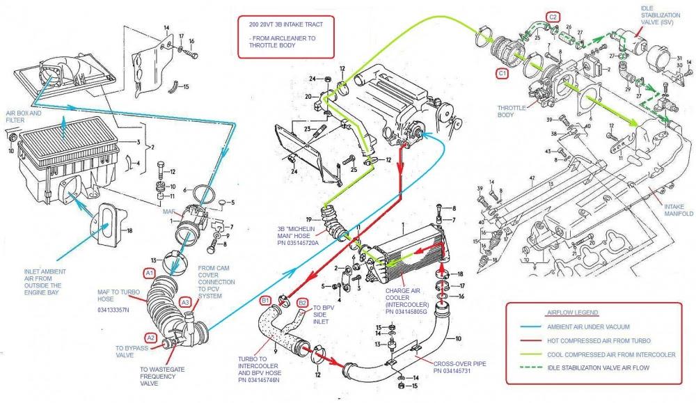 Audi A8 Engine Wiring Diagram Wiring Diagram Wave Pair Wave Pair Zaafran It