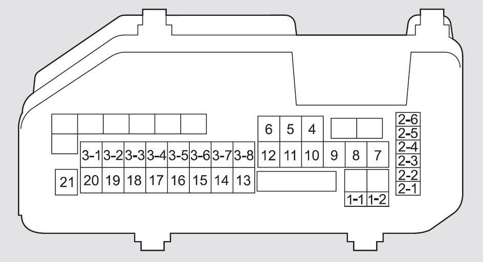 Diagram 1994 Honda Fuse Diagram Full Version Hd Quality Fuse Diagram Throatdiagram Argiso It