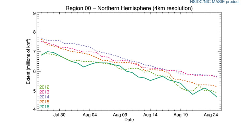 R00_Northern_Hemisphere_ts_4km