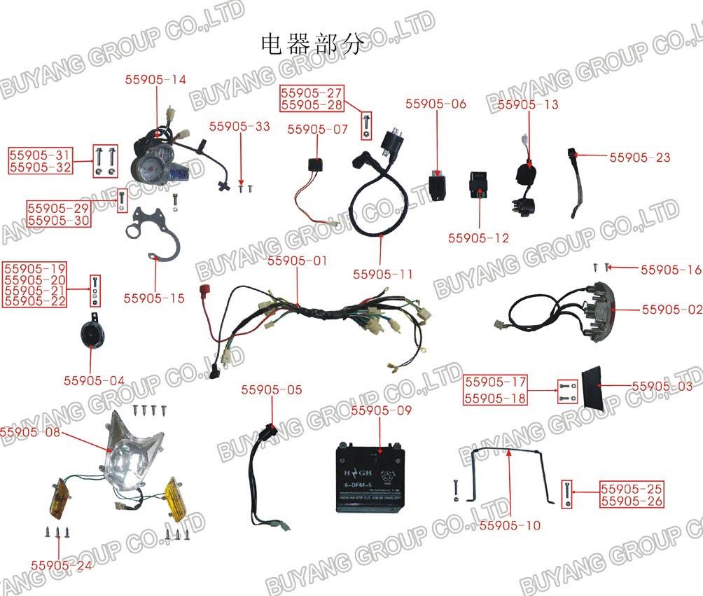49cc Pocket Bike Wiring Harnes