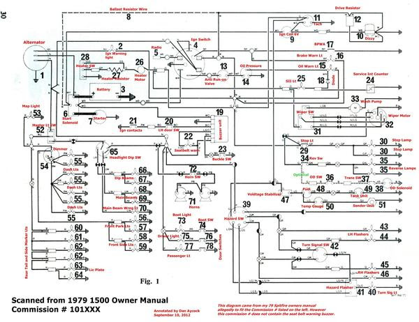 Wiring Diagram  29 Tr6 Wiring Diagram