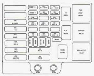 Chevrolet Express (1999) - fuse box diagram - CARKNOWLEDGE