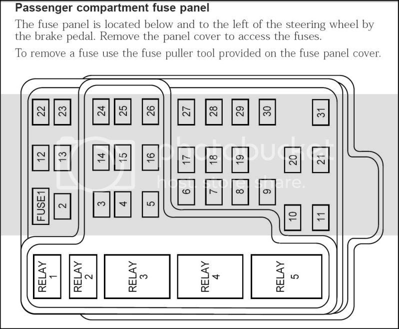Fuse Box For 1997 F150 - Wiring Diagram
