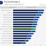 Nvidia GeForce GTX 1660 Ti Review - TechSpot