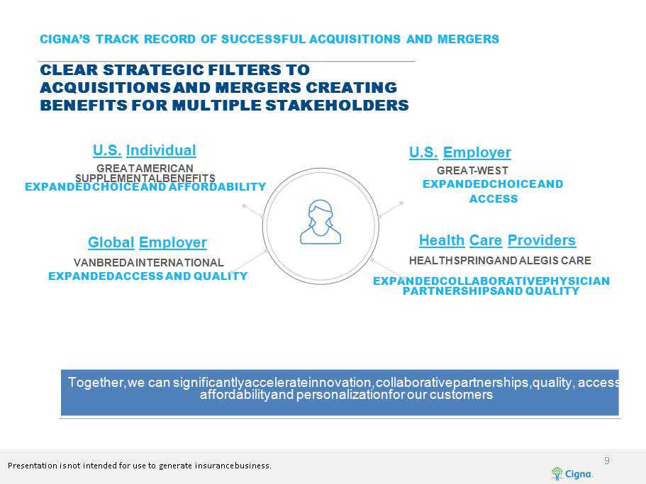 Subject Company: Cigna Corporation