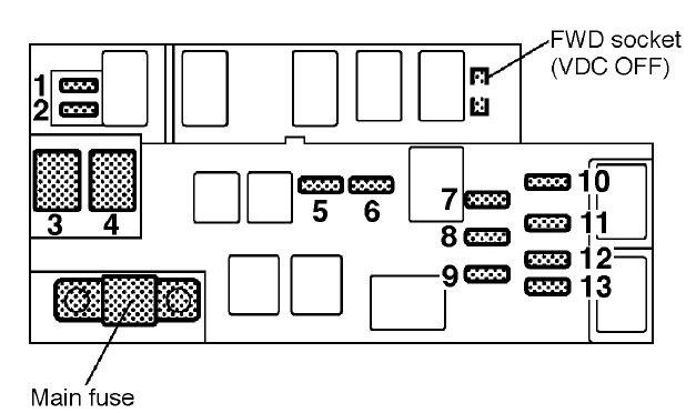 2000 Legacy Fuse Box Wiring Diagram Put Corsa B Put Corsa B Pasticceriagele It