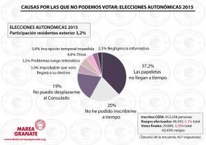 Autonomicas-300x211